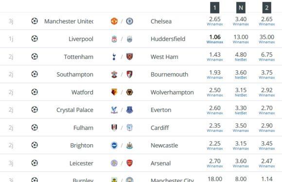Premier League : la 36e journée de championnat